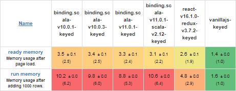 32-bit-memory.png