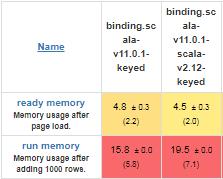 glmars-v2.12-memory.png